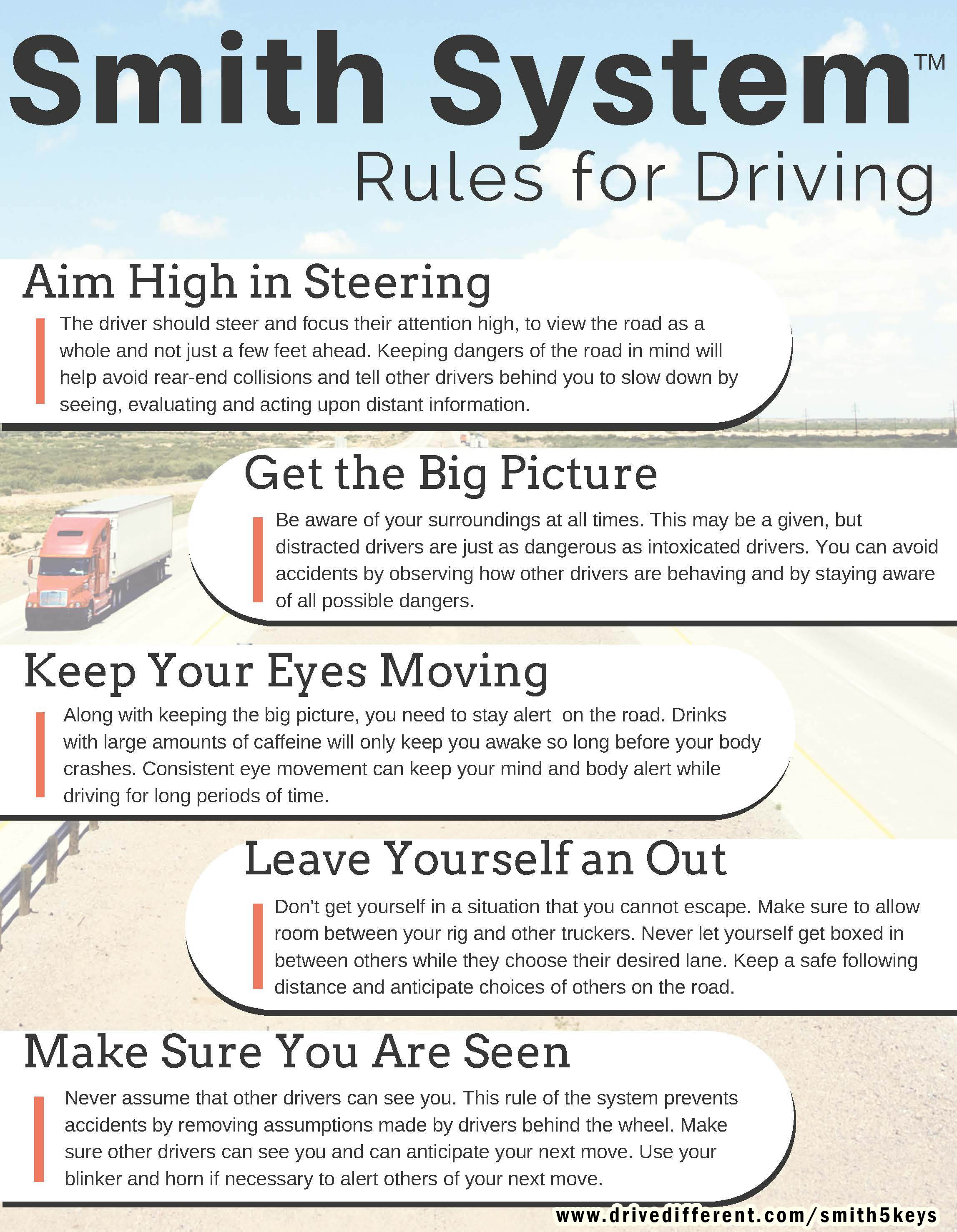 Gambar Rules of Driving Based on the Smith System-SPEC