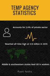 temp-agency-statistics-3
